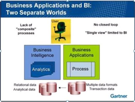 business-apps-and-bi