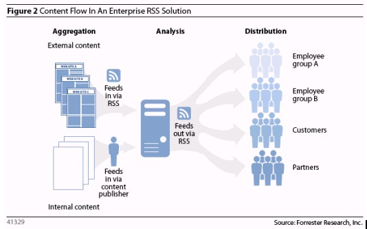 enterprise_rss