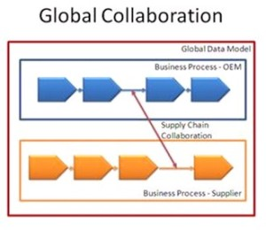global-collab