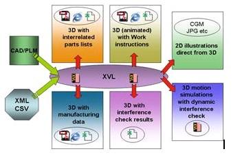 xvl-diagram1
