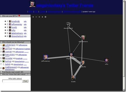 mailana olegs profile