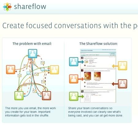 plm-mail-shareflow