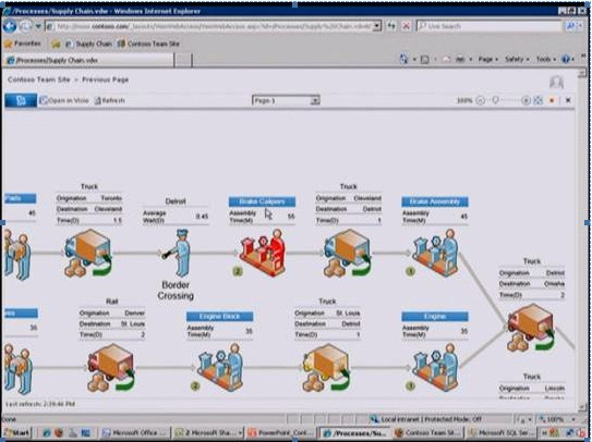 Visio 2010 and Process Monitoring Environment