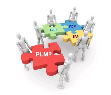 plm-vs-pdm