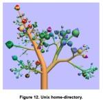 viz-types-botanictree