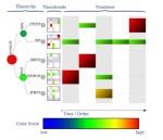 viz-types-timetree