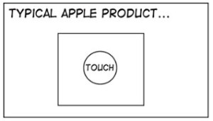 apple-product