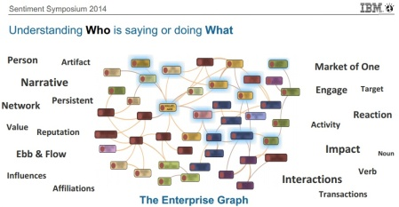 plm-and-enterprise-graph