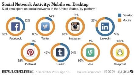 social-network-mobile-social